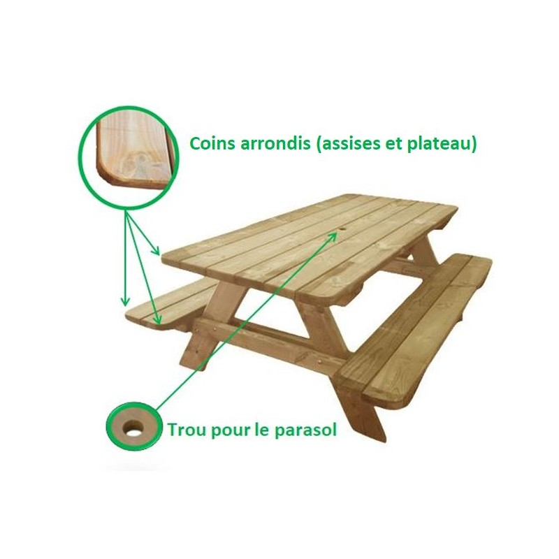 Table De Pique Nique En Bois Avec Bancs Intégrés Table De Camping