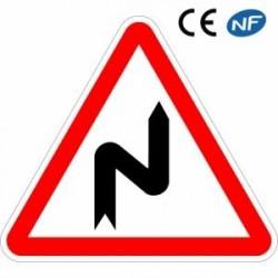 Panneau routier signalant une succession de virages dont le premier est à droite (A1c)