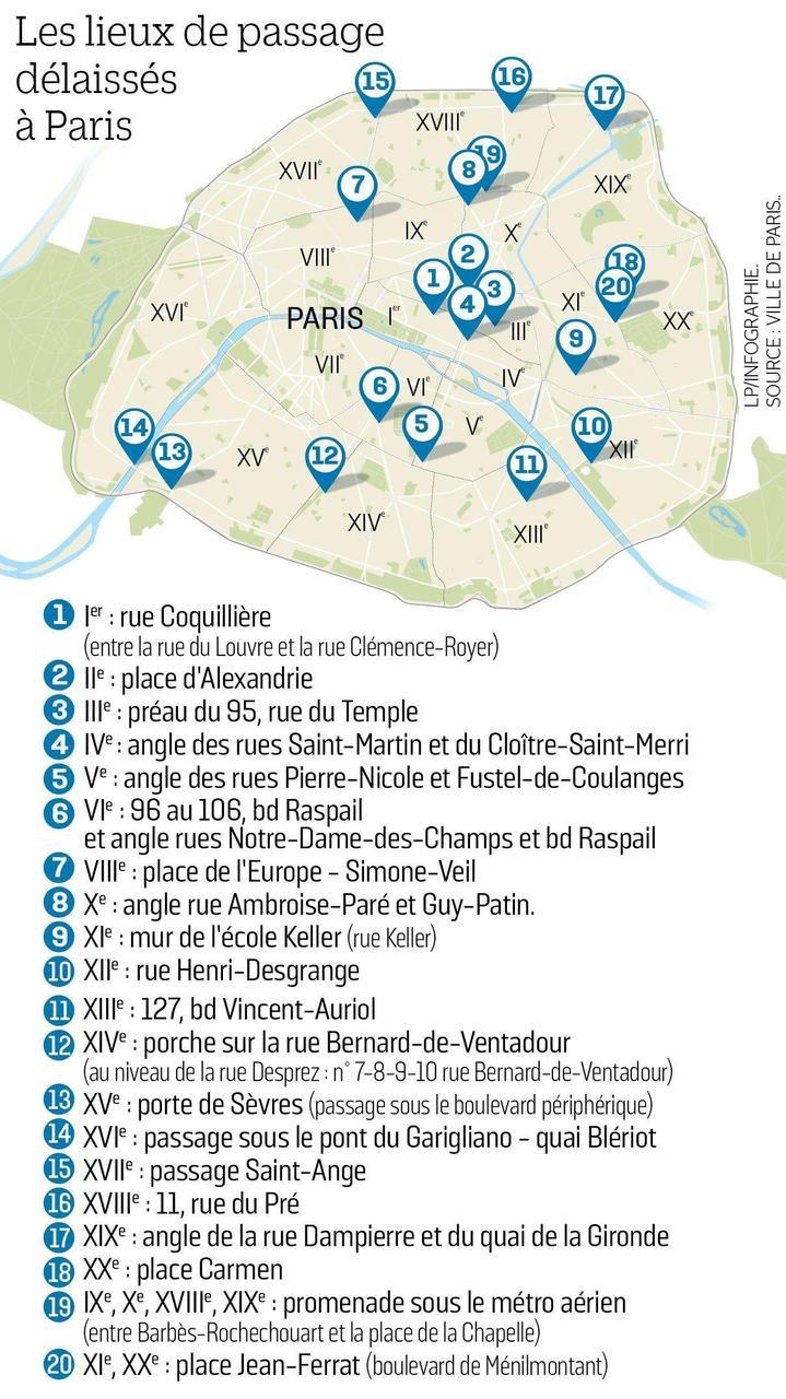 Lieux à embellir à Paris
