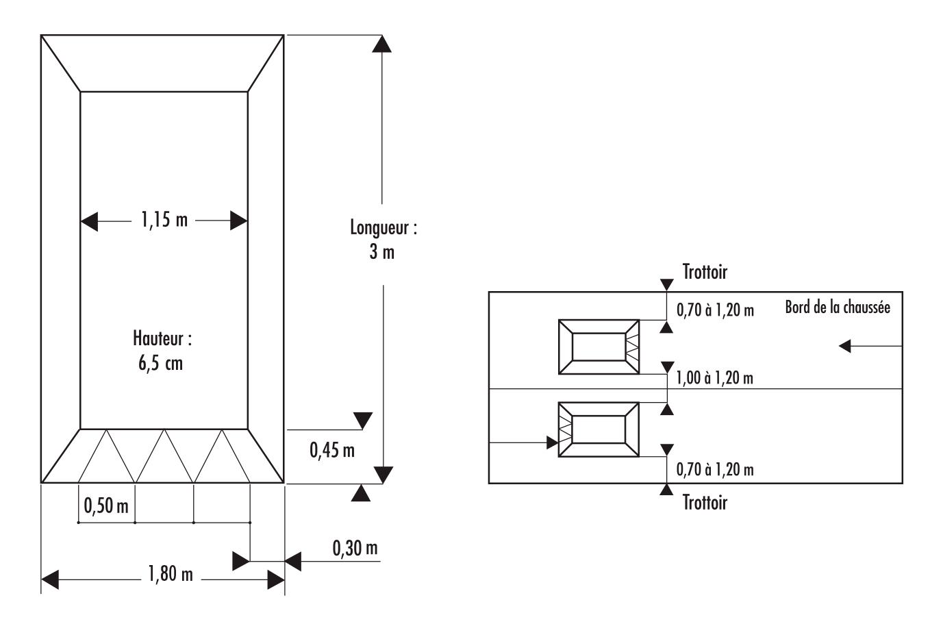 implantation d'un coussin berlinois en caoutchouc - leader équipements